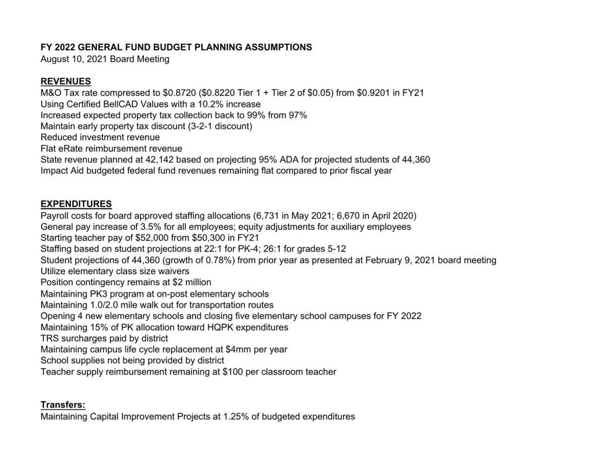 FY 2021-2022 KISD Budget Documents