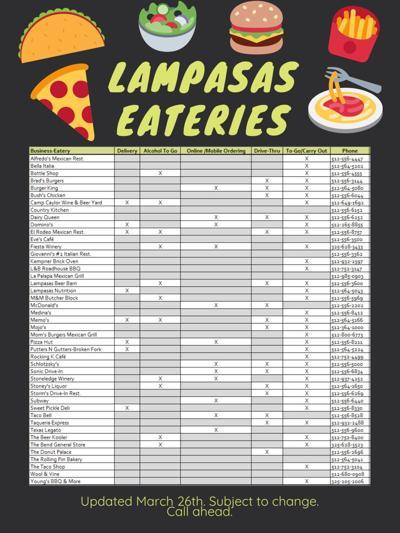 Lampasas Restaurants