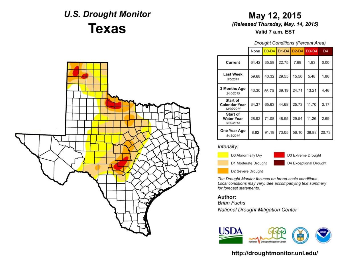 Texas Drought Map | | kdhnews.com on texas energy map, texas disease map, texas stream map, texas climate map, texas drainage map, texas coastal management map, the woodlands texas faultlines map, texas light map, texas cold front map, texas tsunami map, texas migration map, texas ozone map, texas fall color map, texas wildfires, texas highway 16 map, texas blizzard map, texas arizona new mexico map, plant native texas regions map, texas record cold map, texas air mass map,