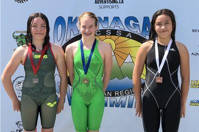 Ogopogo Swim Club