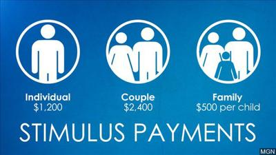 Stimulus payments