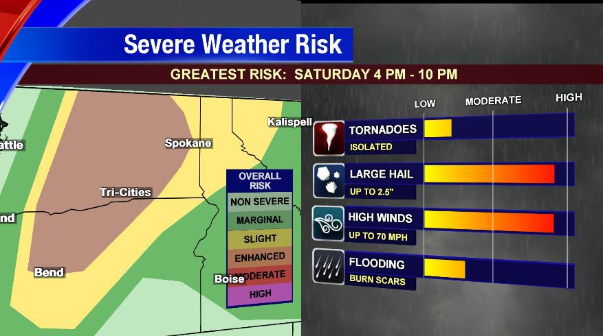 Severe Weather Risk: 05/30/2020