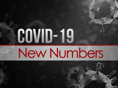 COVID-19 new numbers