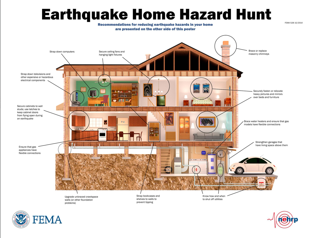 How dangerous is your home during a quake