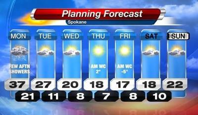KHQ WEATHER AUTHORITY: Mostly Cloudy Skies Today