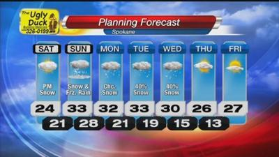 Weather Authority Alert: Messy weather on the way this weekend
