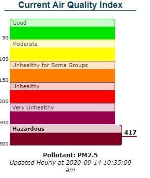 1030 air quality