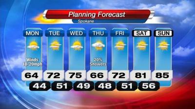 KHQ Weather Authority: A fairly quiet week ahead with mild temperatures