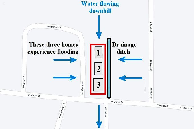 Northwood Dr Flooding Problem (680x453).jpg