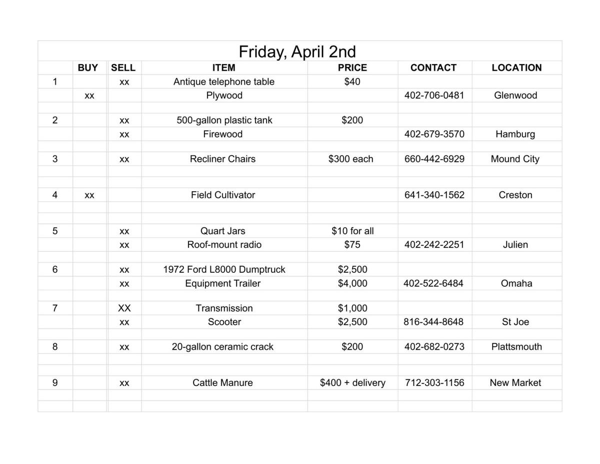 Friday, April 2nd