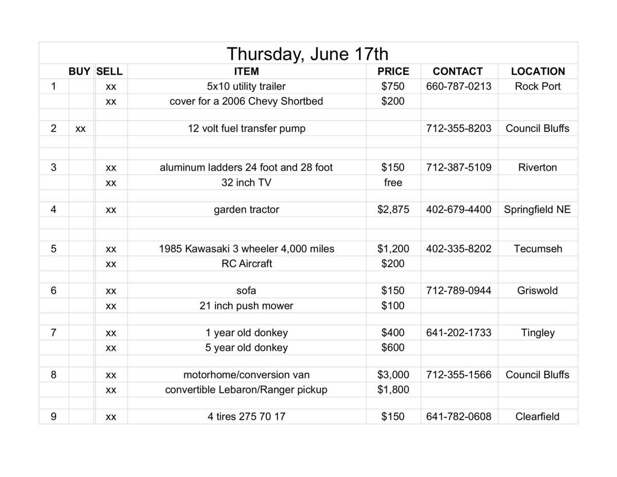 Thursday, June 17th