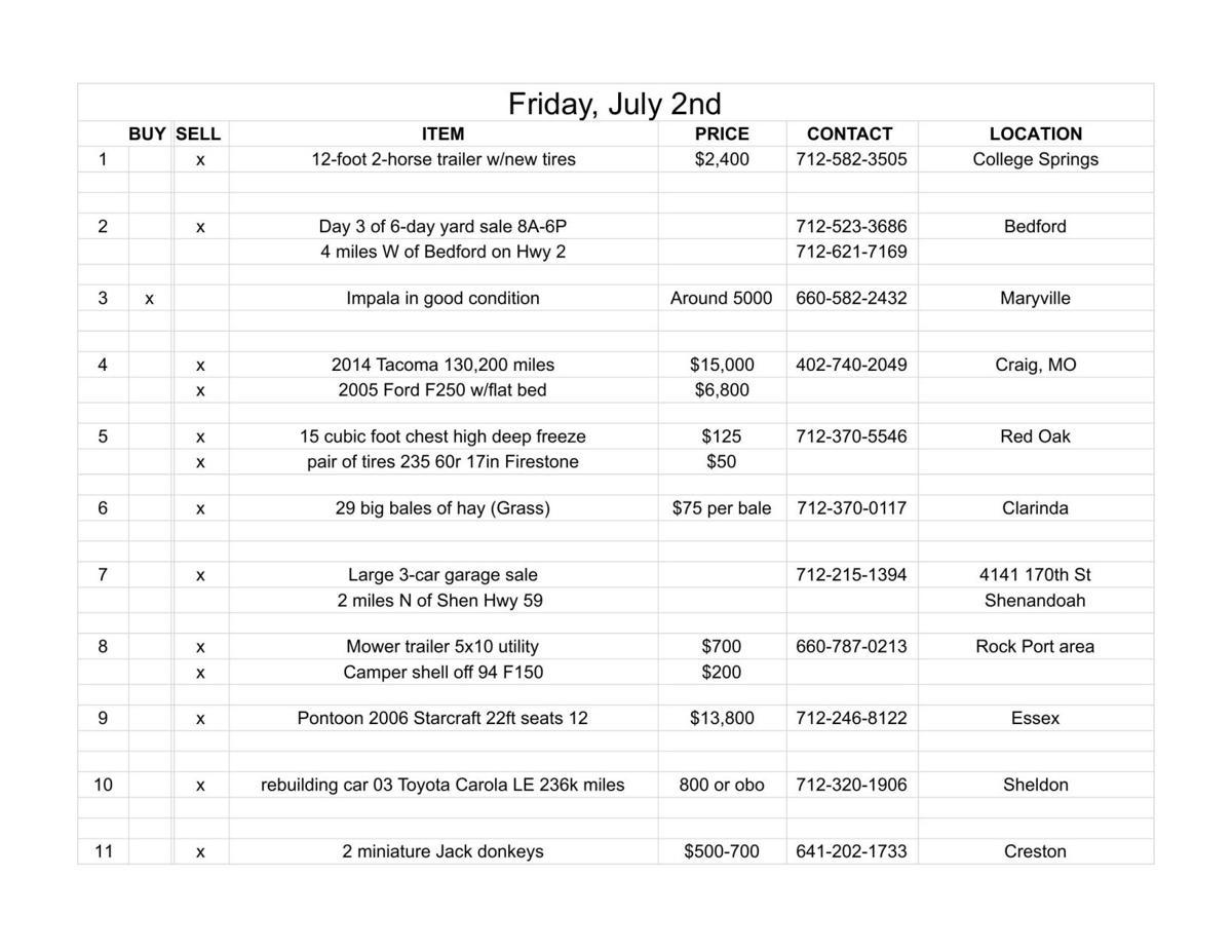 Friday, July 2nd