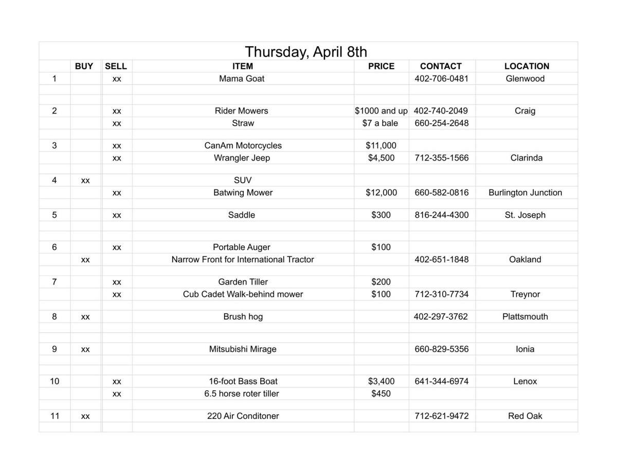 Thursday, April 8th