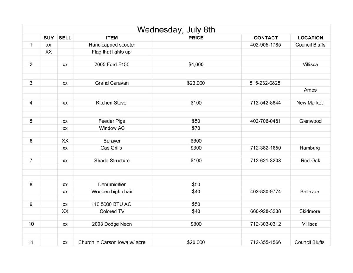 Wednesday, July 8th