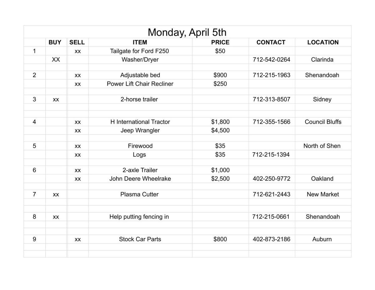 Monday, April 5th