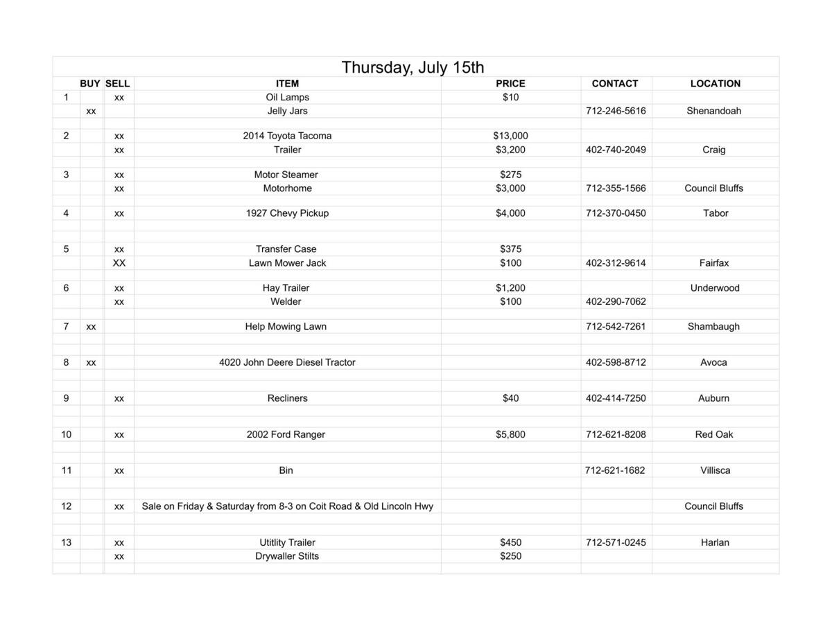 Thursday, July 15th