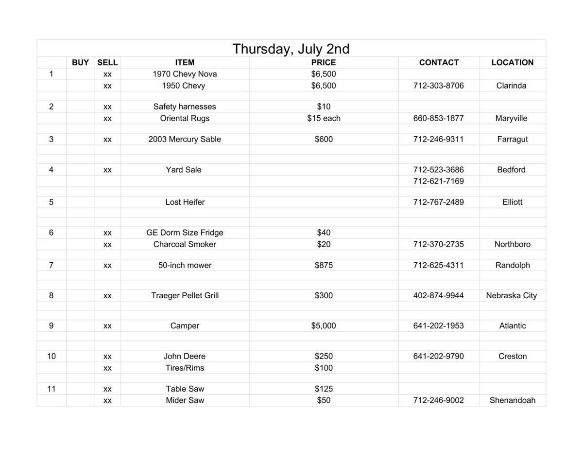 Thursday, July 2nd