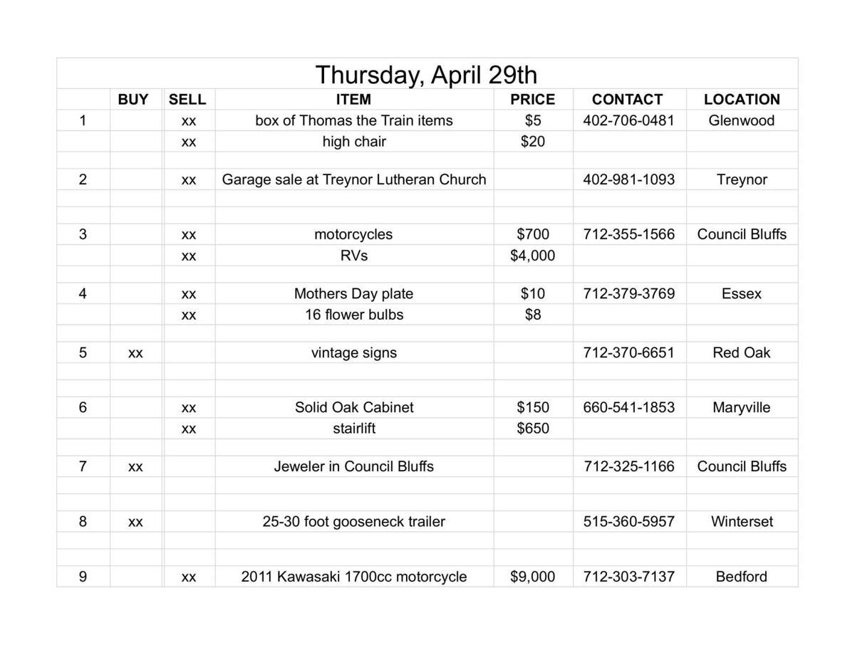 Thursday, April 29th