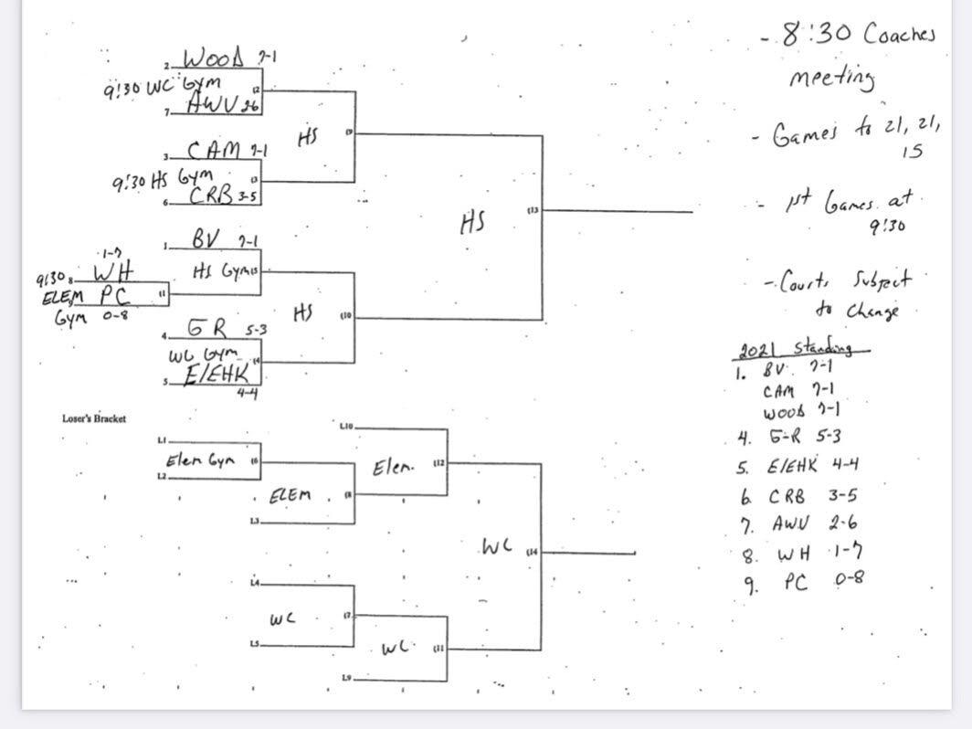 RVC Volleyball Tournament
