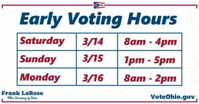 Early Voting Hours for Primary election in Ohio
