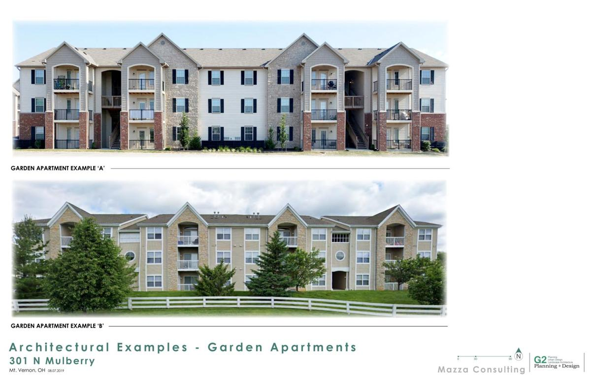 Examples of proposed development structures