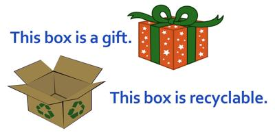 gift package recyle