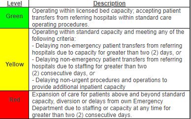 Boone Hospital Status