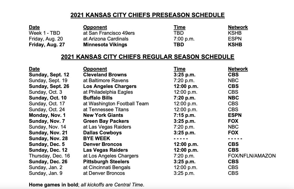 Chiefs To Play Three Times On Komu 8 In 2021 Pro Sports Komu Com