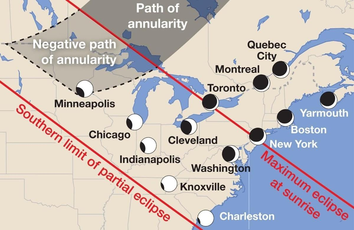 midwest eclipse path