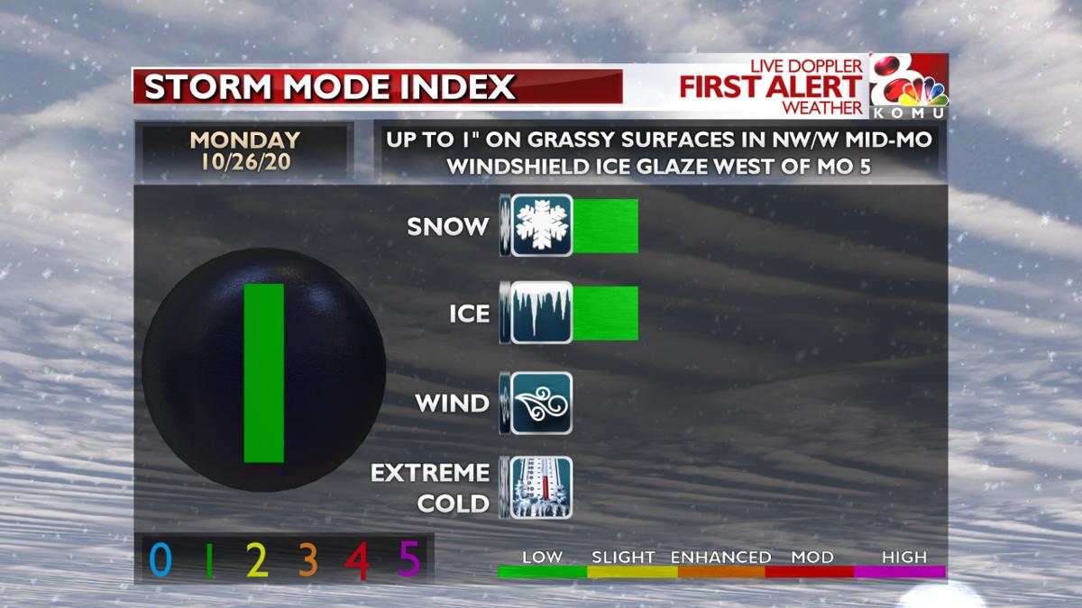 Storm Mode Index WINTER.png