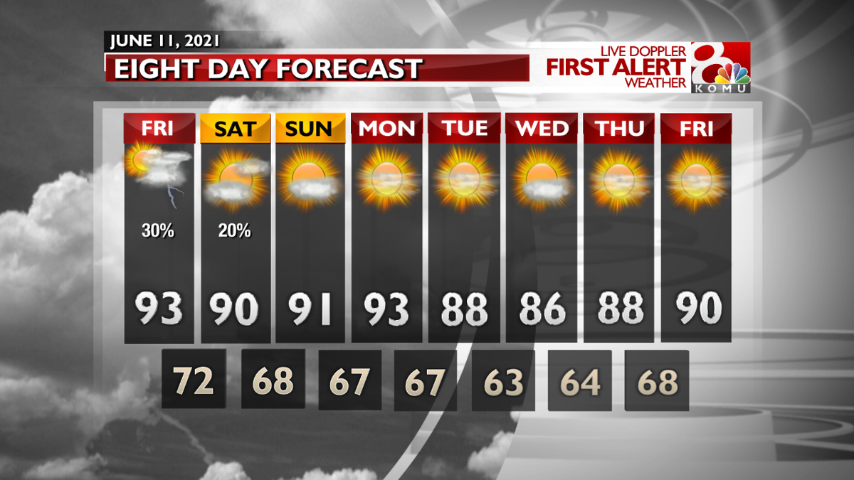 INT FCST AM Extended Forecast.png