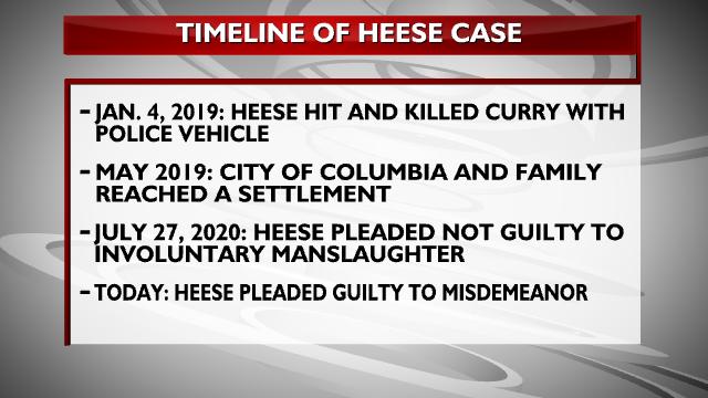 Heese Case Timeline