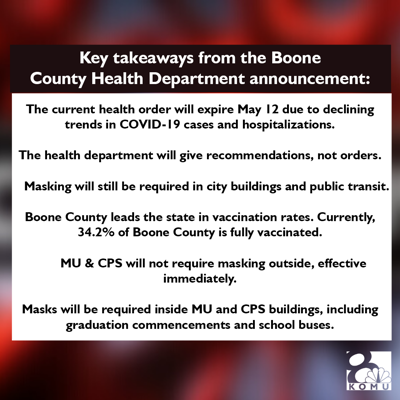 Key Takeaways from Boone County Health Department announcement