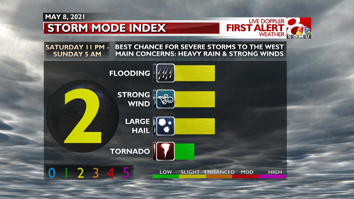 Storm Mode Index.png