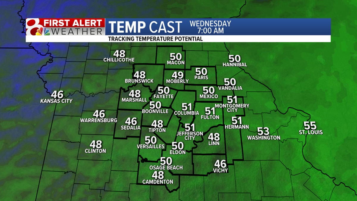 7am wed temps