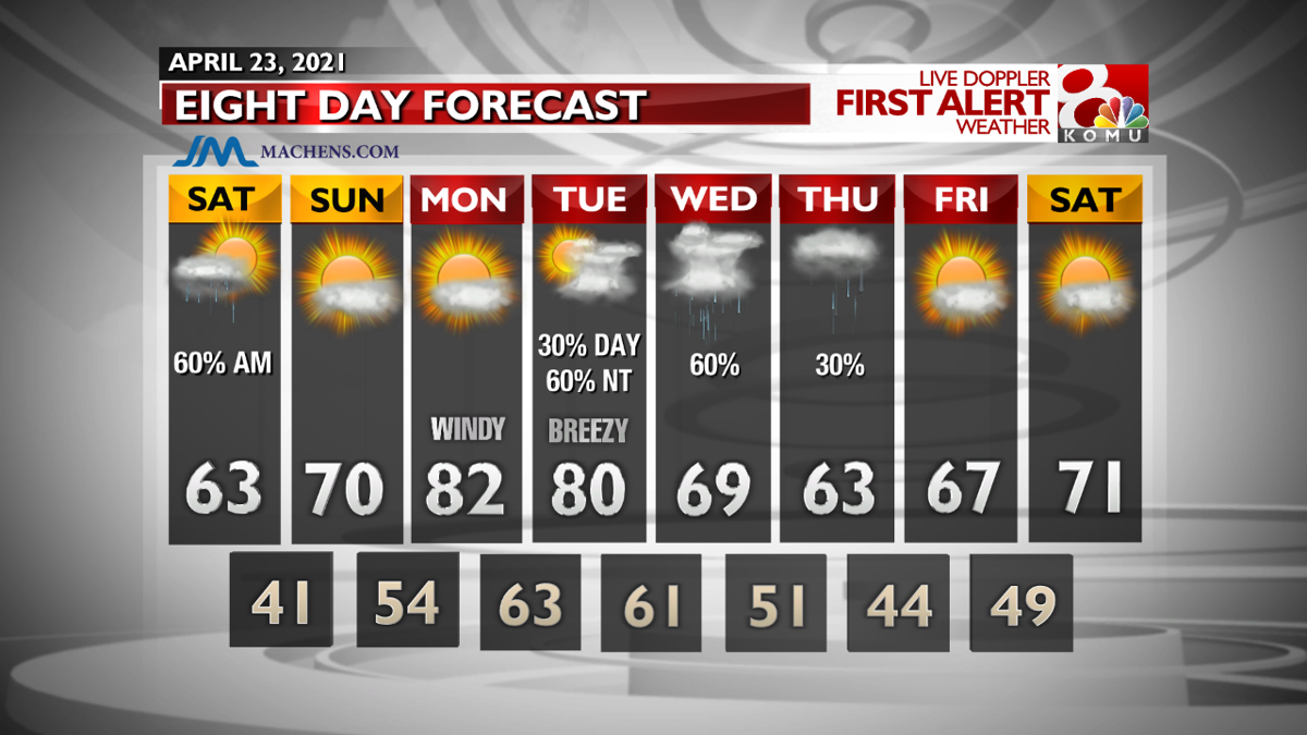 INT FCST PM Extended Forecast.png