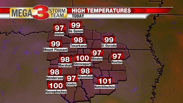 ArkLaTex High Temperatures