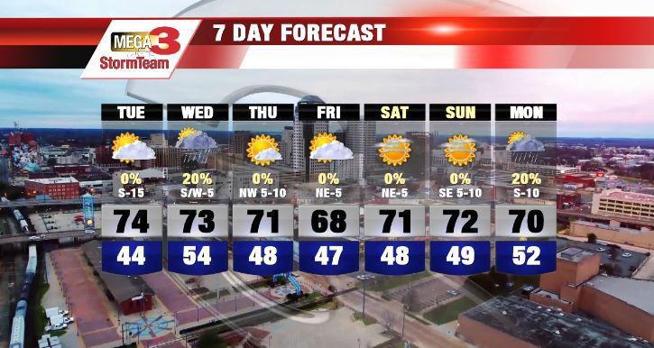 7 day forecast | | ktbs com