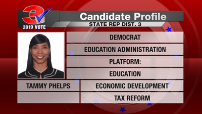 TAMMY PHELPS PROFILE CARD