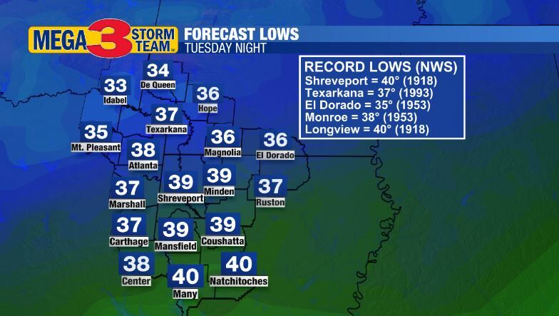 Forecast Lows Tuesday Night