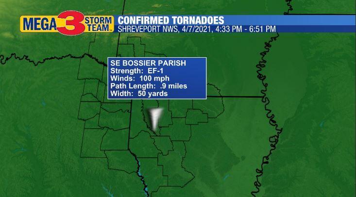 Storm Damage Survey Information from Bossier Parish (Shreveport NWS)