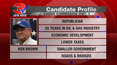 KEN BROWN PROFILE CARD