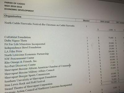 Caddo Commission NGO list