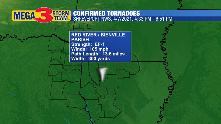 Storm Damage Survey from Red River/Bienville Parish (Shreveport NWS)