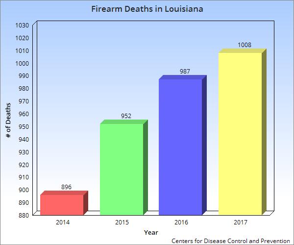 Firearm Deaths.png