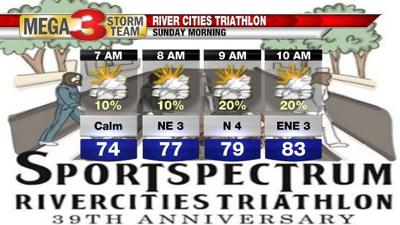 Rivercities Triathlon Forecast