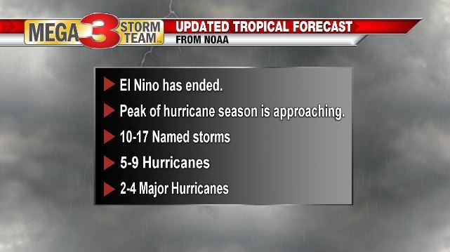 NOAA's Updated Tropical Forecast