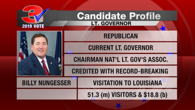 BILLY NUNGESSER PROFILE CARD