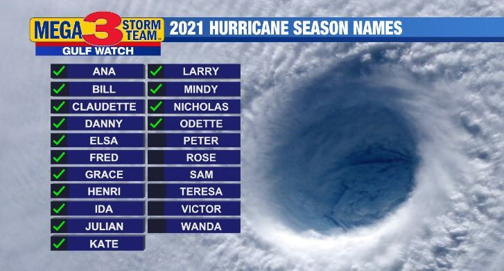Named Storm Count of 2021