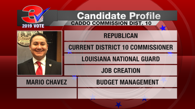 MARIO CHAVEZ PROFILE CARD